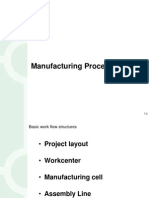 Manufacturing Process 07