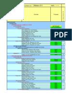 Transações X Perfis - Módulo CO
