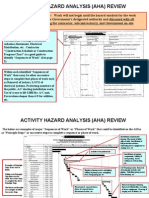 Activity Hazard Analysis Instructions