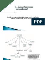 Evaluar Mapa Conceptual 1