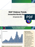 ISAF report