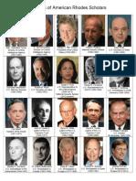 Portraits of American Rhodes Scholars