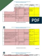 Iniciativas de Ley propuestas por la Universidad de San Carlos de Guatemala