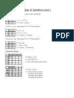 Ch 9 Punnett Squares