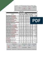 Data For 2001