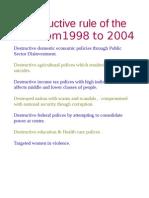 bjp-1998-2004