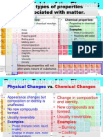 Ch. 2-Matter Has Physical and Chemical Properties
