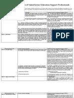 Tentative Agreement on Contract -COMPARISON 2011-12