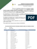 Beneficiarios - Región Costa Grande
