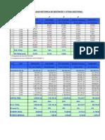 Comparativa Fondos Value 11 Años