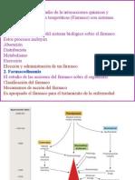 Clase001 Introducción Farmacodinámia