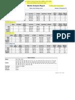 Tutas Towne Realty Real Estate Sales Statistics