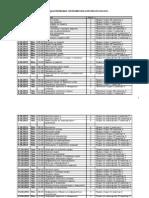 Raspored Za Polaganje Apsolventi Septemvri 2011(1)