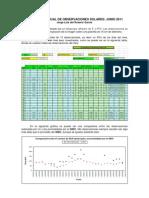 Resumen Mensual de Observaciones Solares - Septiembre 2011