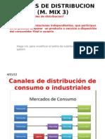 Canales de Distribucion (m[1]