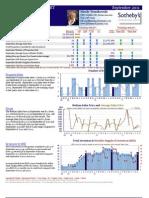 Carmel Highlands Homes Market Action Report for Real Estate Sales September 2011