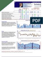 Monterey Homes Market Action Report Real Estate Sales for September 2011