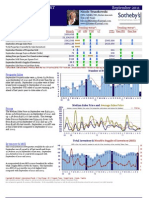 Pacific Grove Homes Market Action Report Real Estate Sales for September 2011