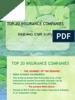Top 20 Insurance Companies