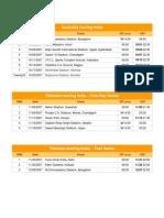 Schedule Aus n Pak in India