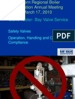 10 Safety Valves