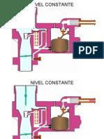 1. NIVEL CCONSTANTE