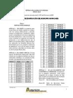 Ordenanza Zonificacion Municipio Maracaibo 2005