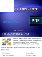 The Skc Learning Tree