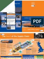 Supply Chain Blueprint