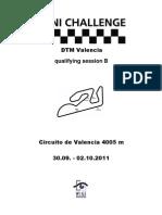 Mini Challenge Espana$Qualifying Session b$All