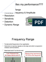 Spectrum Analyser Specifications