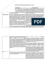 Matriz Comparativa Plan de Desarrollo Nacional Gobierno Anterior y Actual