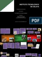 Linea de Tiempo. Evolucion y Origenes de La Ingenieria