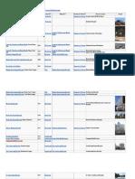 List of Toronto Hospitals