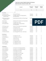 Daftar TPI Se Jawa Tengah