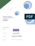 Job Portal DFD
