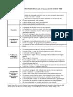 Criterios Para a Avalição de sítios Web Com Interesse Educativo