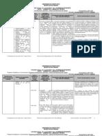 Informe de Assessment - Relaciones Laborales (Dominios Del Programa, 2008-2009)