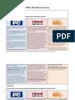 OREA 2011 Election Survey