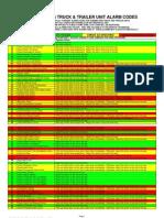 Alarm Code Chart