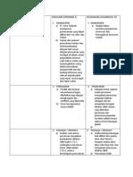 analisis & plhn strtgi