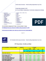 ETF Weekly Performance Review 20110930