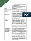 ProductionPlanning Brief