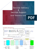 ITIL Service Delivery & Service Support Quick Reference Guide