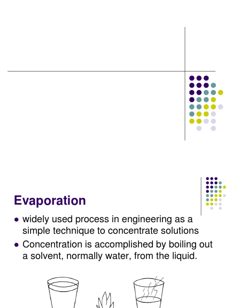 updated) evaporation process | evaporation | physical chemistry