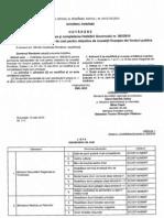 Standarde Cost 2010
