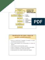 Estructura de una investigación
