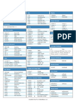 HTML Cheat Sheet v1