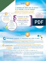 CP Au Bonheur Des Dents II - Paris