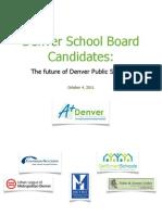 A+ Denver DPS School Board Candidate Survey
